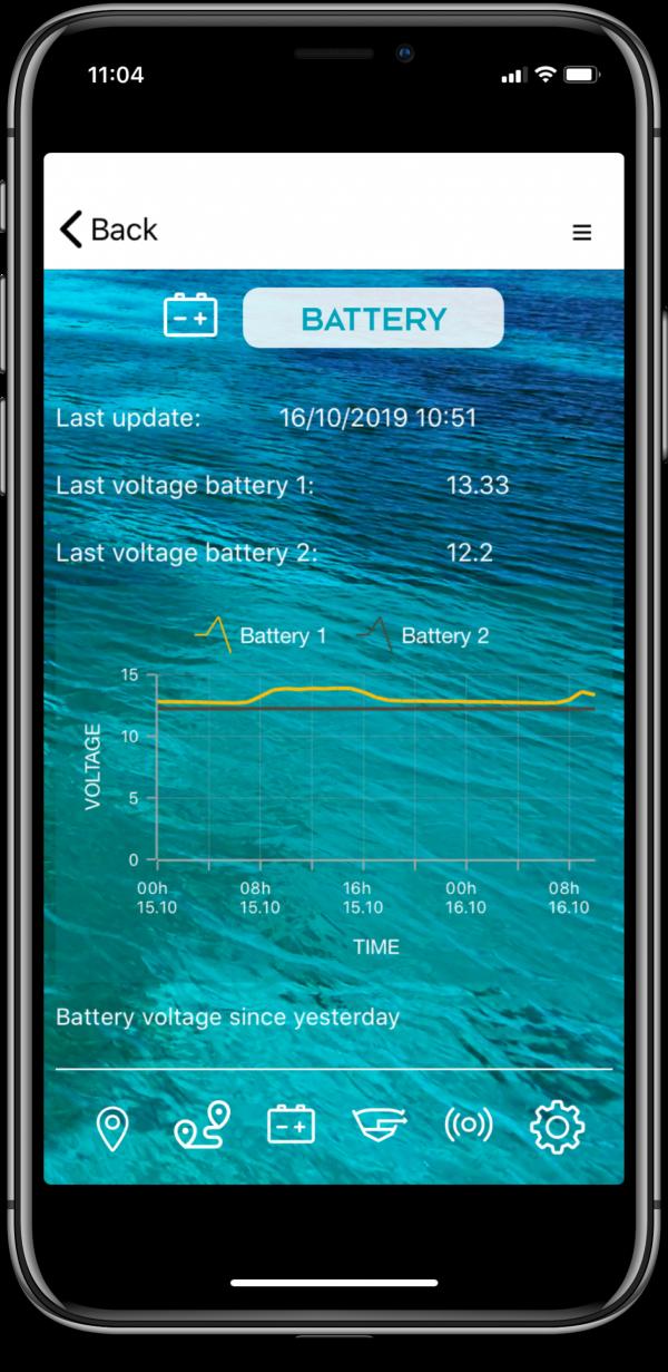 boat battery monitoring